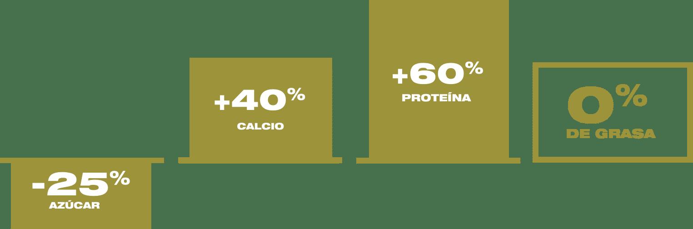 Valores Nutricionales Opti+Plus